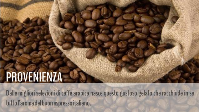 Provenienza caffè